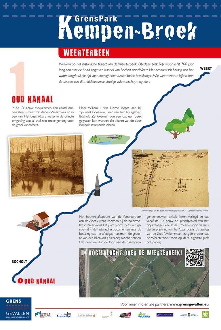 Infobord bij de Weerterbeek met info over het oud kanaal in Bocholt
