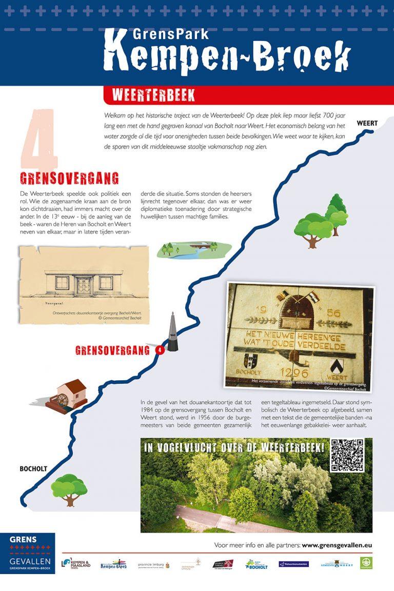 Infobord bij de Weerterbeek met info over de grensovergang